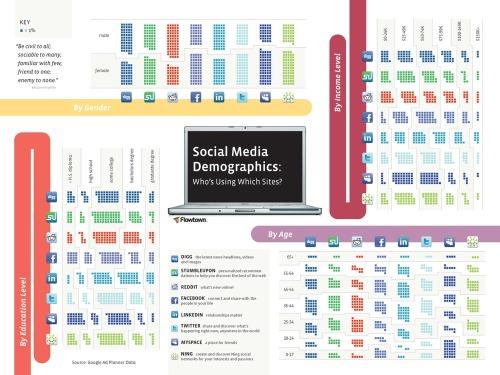 Social-media-demographics9